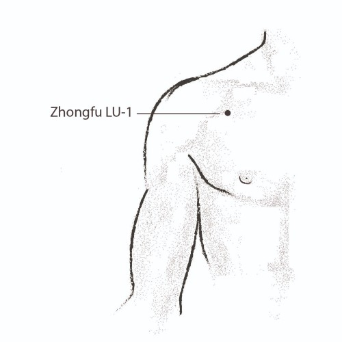 Zhongfu acupuncture point